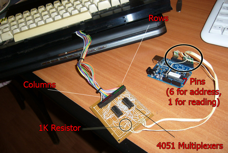 c64keyboard
